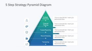 Google business plan sample